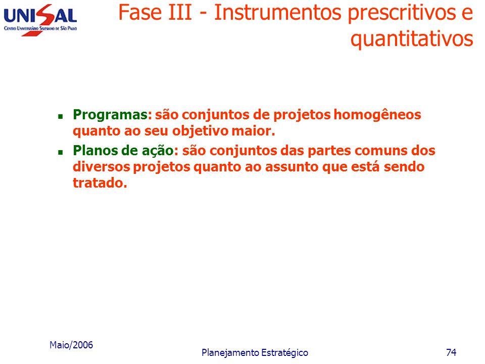 Maio/2006 Planejamento Estratégico73 Fase III - Instrumentos prescritivos e quantitativos C - Estabelecimento dos projetos e planos de ação Nessa etap