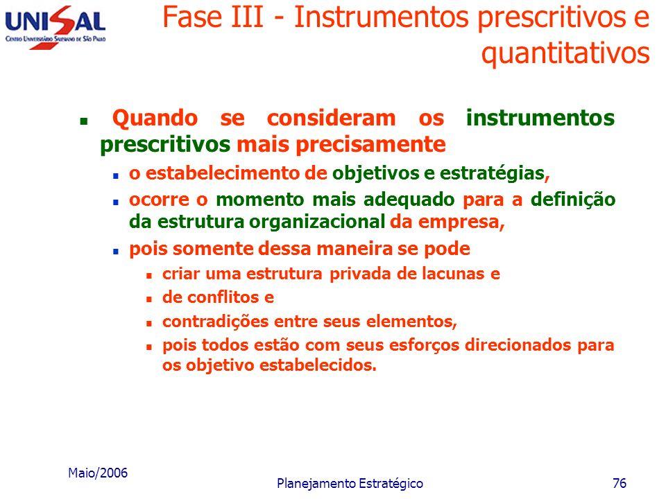 Maio/2006 Planejamento Estratégico75