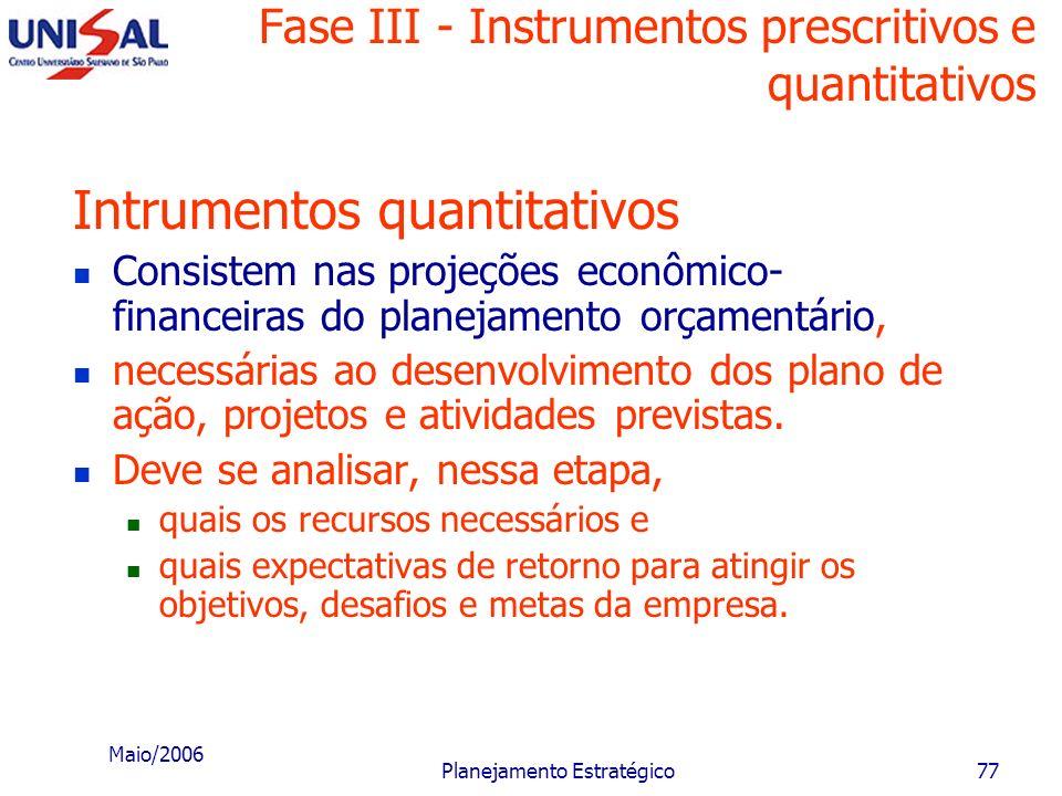 Maio/2006 Planejamento Estratégico76 Fase III - Instrumentos prescritivos e quantitativos Quando se consideram os instrumentos prescritivos mais preci