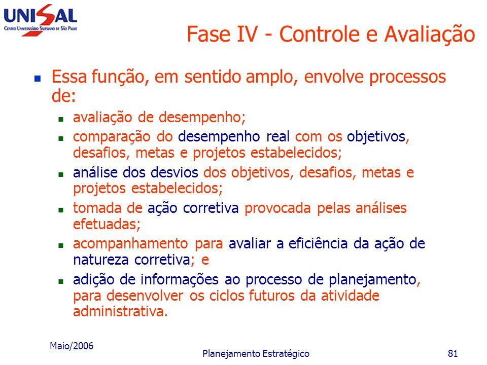 Maio/2006 Planejamento Estratégico80 Fase IV - Controle e Avaliação Nesta fase, verifica-se como a empresa está indo para a situação desejada. O contr