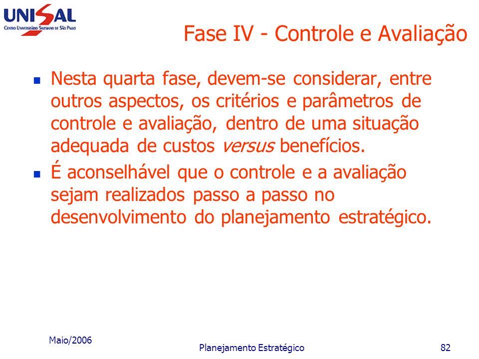 Maio/2006 Planejamento Estratégico81 Fase IV - Controle e Avaliação Essa função, em sentido amplo, envolve processos de: avaliação de desempenho; comp