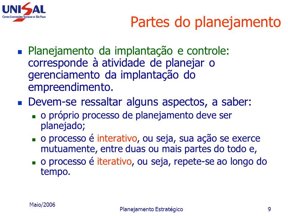 Maio/2006 Planejamento Estratégico8 Partes do planejamento Planejamento organizacional: esquematização dos requisitos organizacionais para poder reali