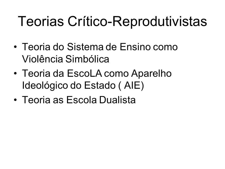 Teorias Crítico-Reprodutivistas Teoria do Sistema de Ensino como Violência Simbólica Teoria da EscoLA como Aparelho Ideológico do Estado ( AIE) Teoria as Escola Dualista