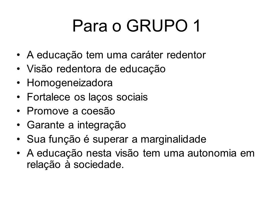Para o GRUPO 1 A educação tem uma caráter redentor Visão redentora de educação Homogeneizadora Fortalece os laços sociais Promove a coesão Garante a i