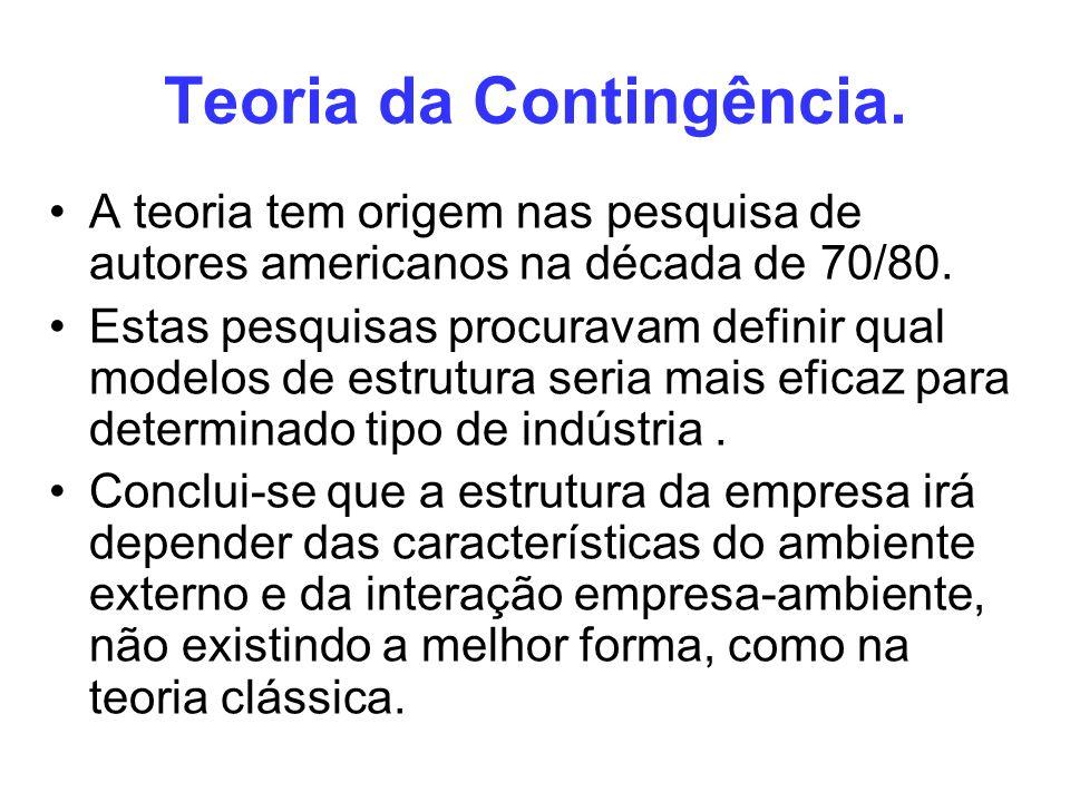 Teoria da Contingência. A teoria tem origem nas pesquisa de autores americanos na década de 70/80. Estas pesquisas procuravam definir qual modelos de