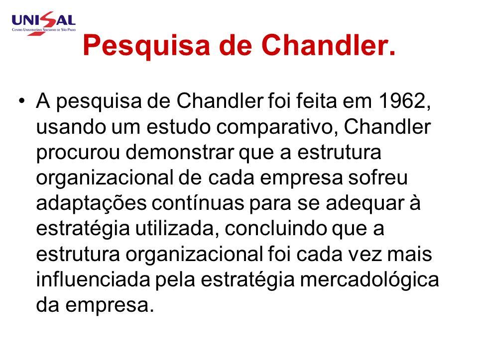 Pesquisa de Chandler. A pesquisa de Chandler foi feita em 1962, usando um estudo comparativo, Chandler procurou demonstrar que a estrutura organizacio