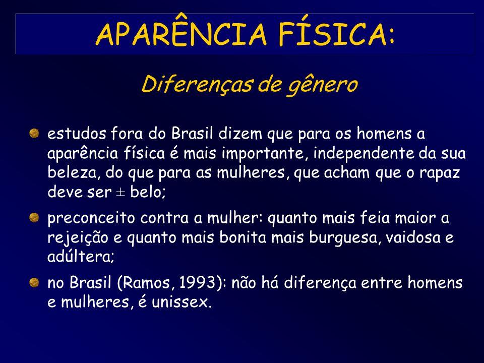 APARÊNCIA FÍSICA: estudos fora do Brasil dizem que para os homens a aparência física é mais importante, independente da sua beleza, do que para as mul