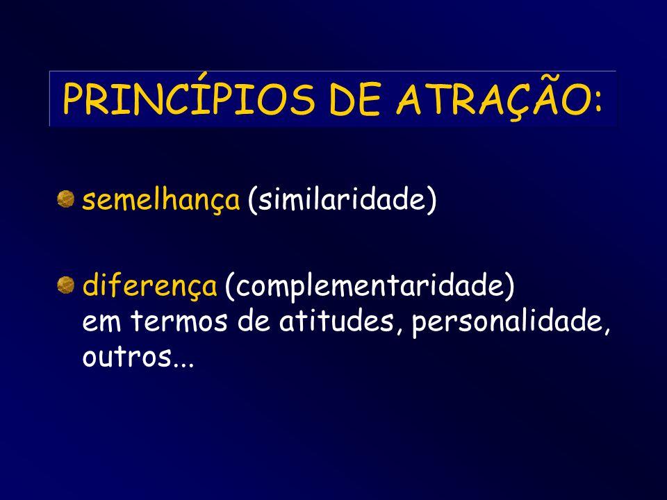 PRINCÍPIOS DE ATRAÇÃO: semelhança (similaridade) diferença (complementaridade) em termos de atitudes, personalidade, outros...