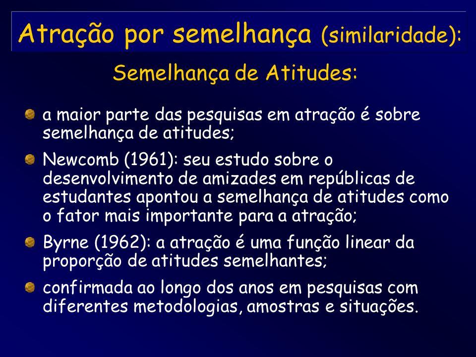 Atração por semelhança (similaridade): a maior parte das pesquisas em atração é sobre semelhança de atitudes; Newcomb (1961): seu estudo sobre o desen