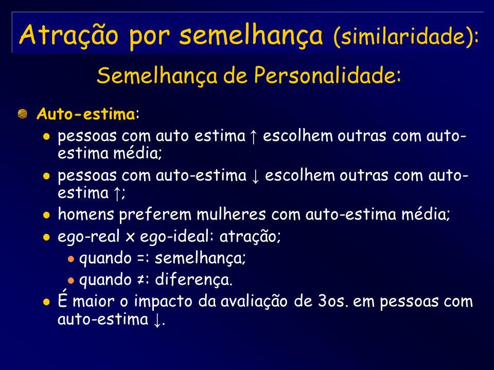 Atração por semelhança (similaridade): Auto-estima: pessoas com auto estima escolhem outras com auto- estima média; pessoas com auto-estima escolhem o