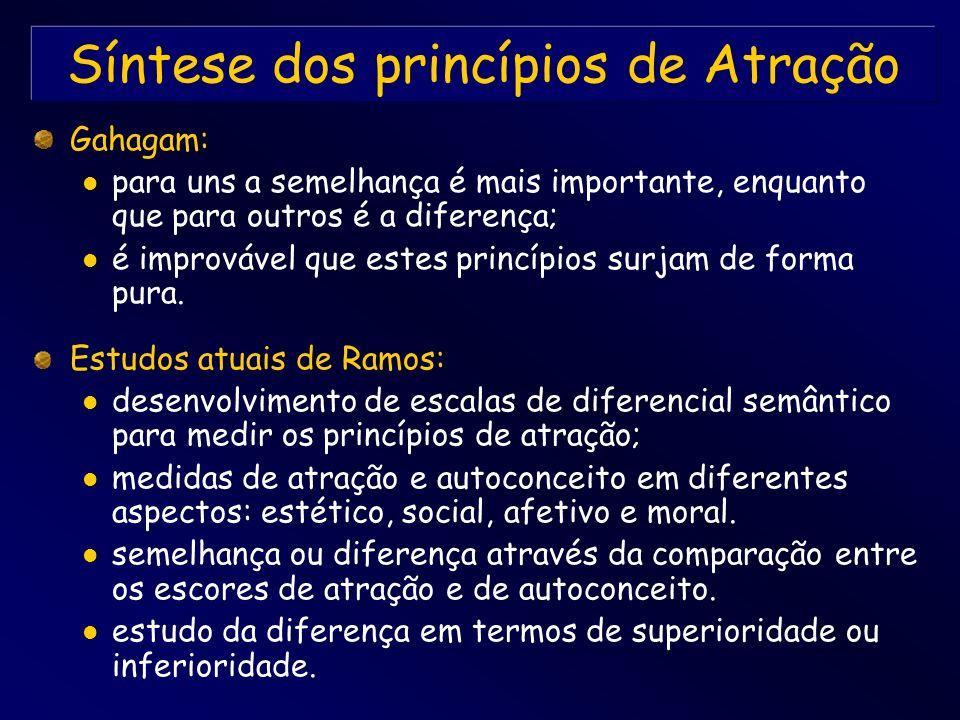 Síntese dos princípios de Atração Gahagam: para uns a semelhança é mais importante, enquanto que para outros é a diferença; é improvável que estes pri