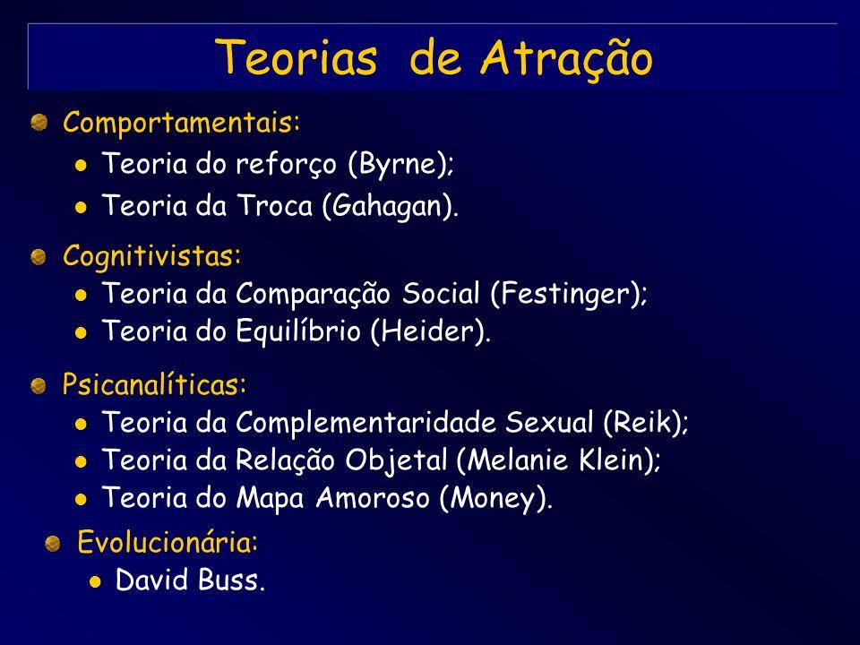 Teorias de Atração Comportamentais: Teoria do reforço (Byrne); Teoria da Troca (Gahagan). Cognitivistas: Teoria da Comparação Social (Festinger); Teor