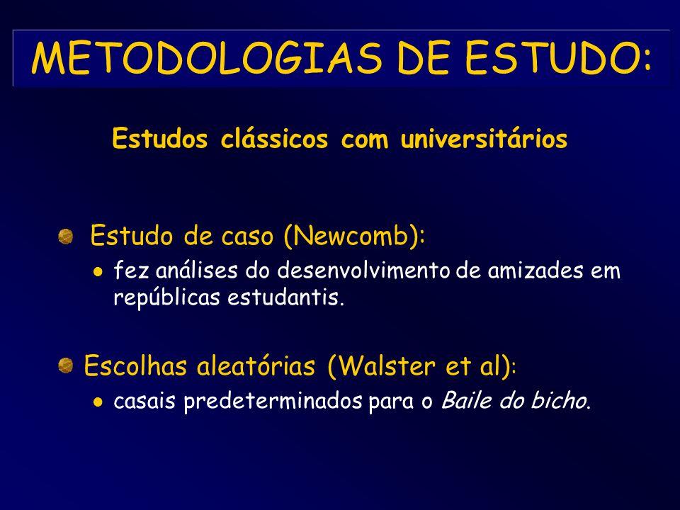 METODOLOGIAS DE ESTUDO: Estudo de caso (Newcomb): fez análises do desenvolvimento de amizades em repúblicas estudantis. Escolhas aleatórias (Walster e