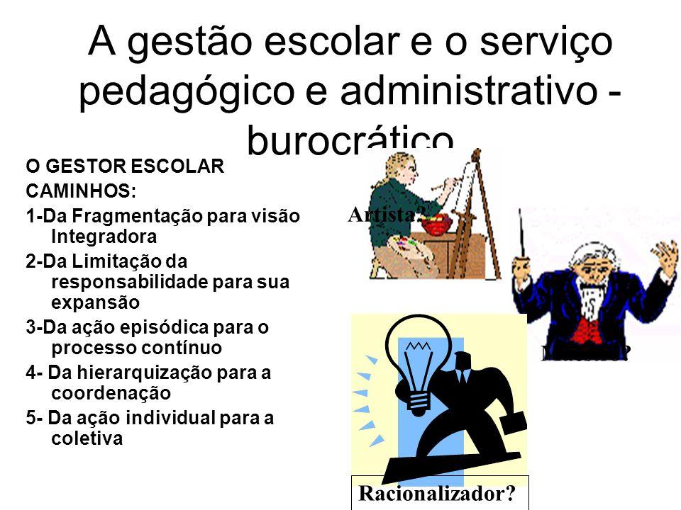 A gestão escolar e o serviço pedagógico e administrativo - burocrático O GESTOR ESCOLAR CAMINHOS: 1-Da Fragmentação para visão Integradora 2-Da Limita