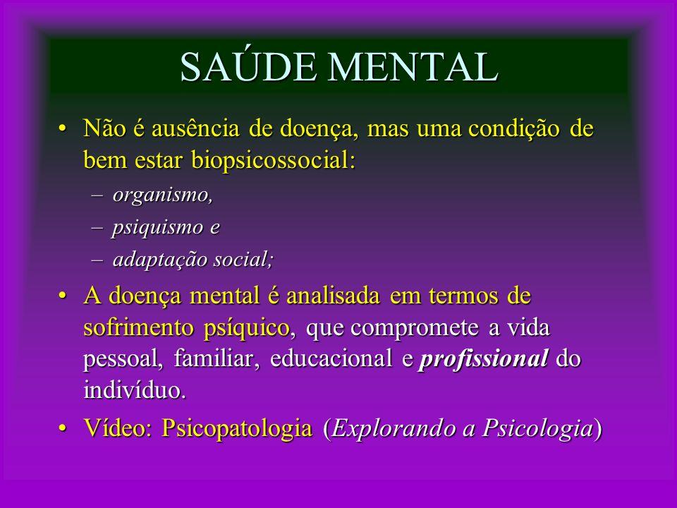 Distúrbios Esquizofrênicos É um tipo de Psicose ( de Neurose) com prejuízos na:É um tipo de Psicose ( de Neurose) com prejuízos na: –Percepção (alucinações: percepções na ausência de estímulo externo), –Pensamento (delírio: crenças falsas) e –Emoção (sentimentos intensos, inapropriados ou ausentes).
