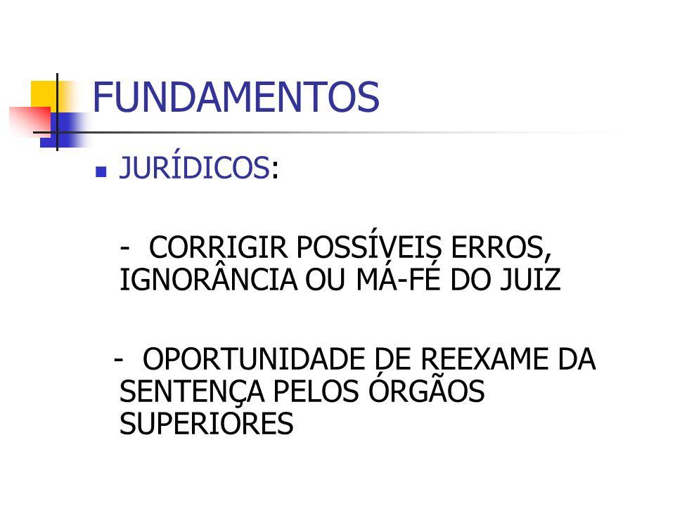 JUÍZO DE ADMISSIBILIDADE Competência do Juiz que proferiu a decisão recorrida