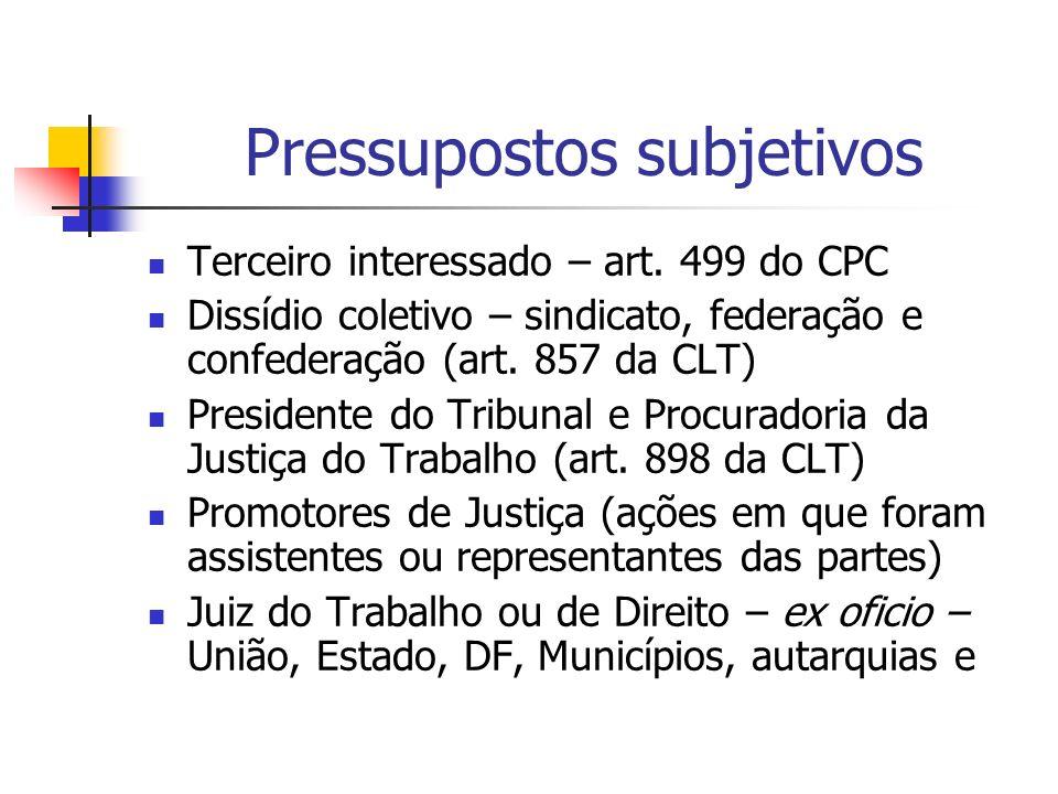Pressupostos subjetivos Terceiro interessado – art. 499 do CPC Dissídio coletivo – sindicato, federação e confederação (art. 857 da CLT) Presidente do