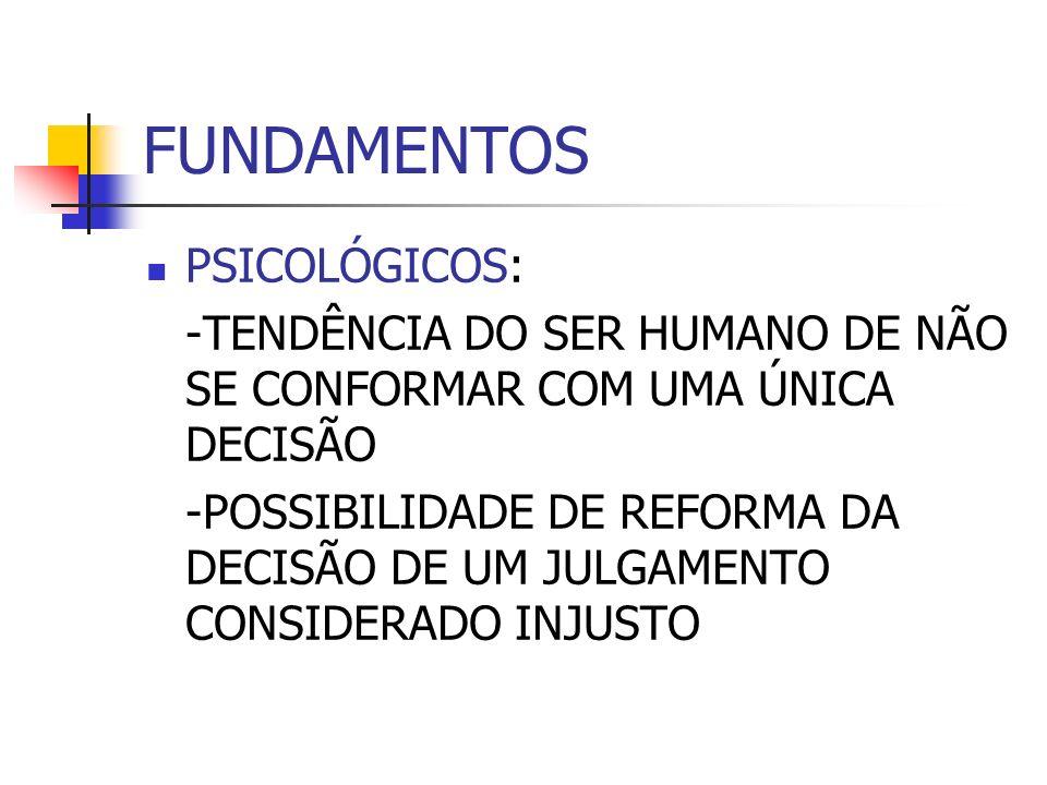 FUNDAMENTOS PSICOLÓGICOS: -TENDÊNCIA DO SER HUMANO DE NÃO SE CONFORMAR COM UMA ÚNICA DECISÃO -POSSIBILIDADE DE REFORMA DA DECISÃO DE UM JULGAMENTO CON