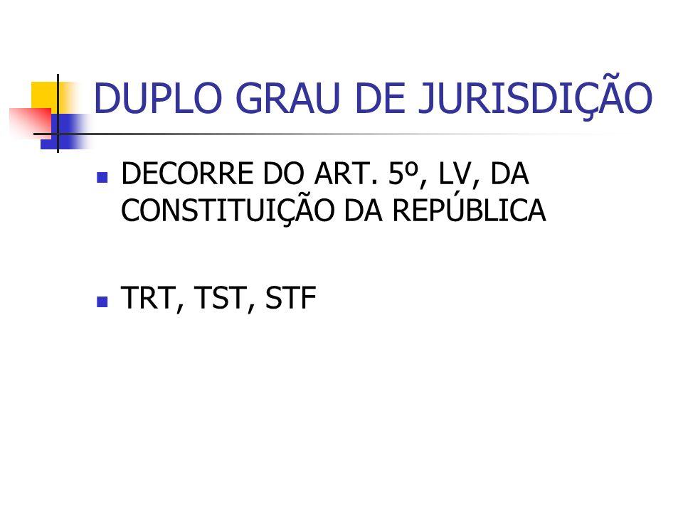 PRESSUPOSTOS OBJETIVOS PREVISÃO LEGAL ADEQUAÇÃO OU CABIMENTO TEMPESTIVIDADE Obs.: os entes públicos possuem prazo em dobro (decreto-lei nº 779/69); PREPARO (custas e depósito recursal)