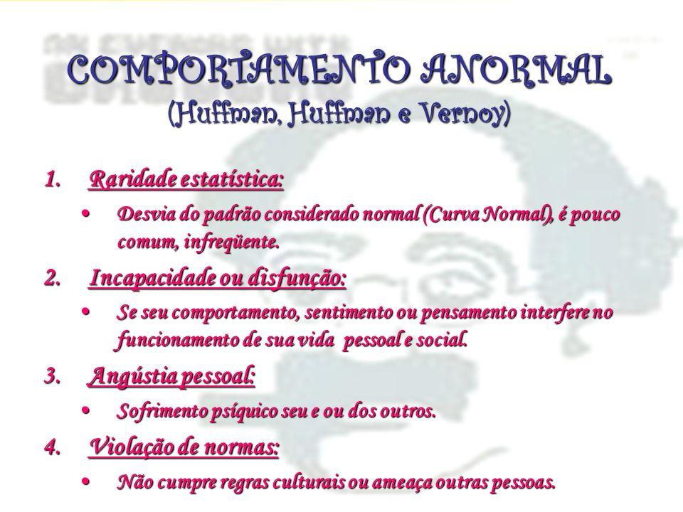 COMPORTAMENTO ANORMAL (Huffman, Huffman e Vernoy) 1.Raridade estatística: Desvia do padrão considerado normal (Curva Normal), é pouco comum, infreqüente.Desvia do padrão considerado normal (Curva Normal), é pouco comum, infreqüente.