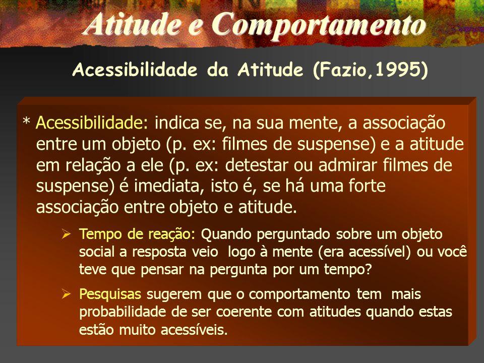 Exemplo da teoria de Fishbein e Ajzen (1967) Exemplo: Fazer uma viagem de negócio para Manaus. Atitude: não gostar de Manaus Norma subjetiva: os coleg