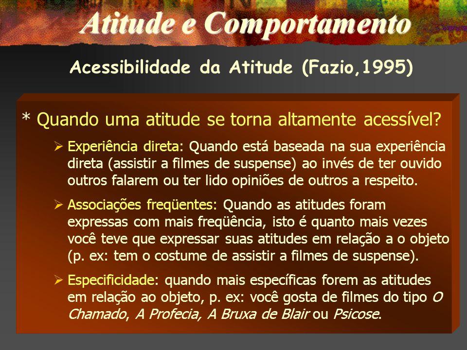 Acessibilidade da Atitude (Fazio,1995) * Acessibilidade: indica se, na sua mente, a associação entre um objeto (p. ex: filmes de suspense) e a atitude
