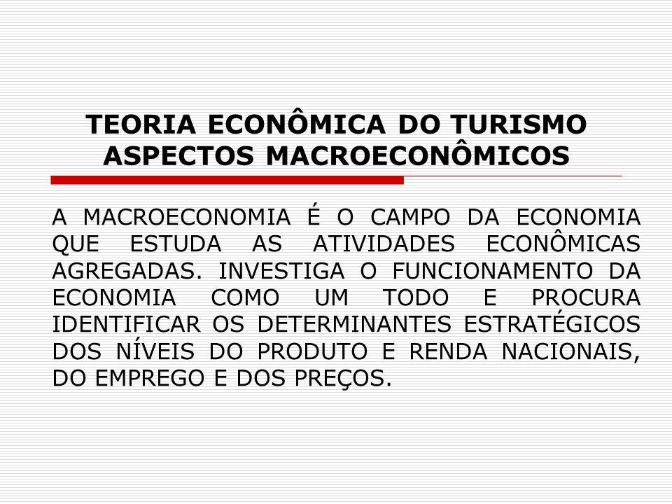 TEORIA ECONÔMICA DO TURISMO ASPECTOS MACROECONÔMICOS A MACROECONOMIA É O CAMPO DA ECONOMIA QUE ESTUDA AS ATIVIDADES ECONÔMICAS AGREGADAS. INVESTIGA O