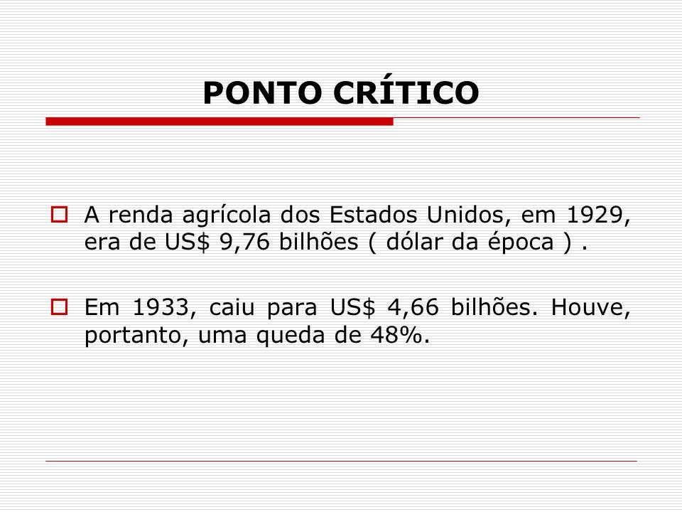 PONTO CRÍTICO A renda agrícola dos Estados Unidos, em 1929, era de US$ 9,76 bilhões ( dólar da época ).