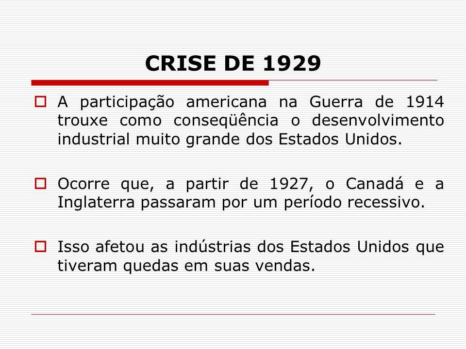 CRISE DE 1929 A participação americana na Guerra de 1914 trouxe como conseqüência o desenvolvimento industrial muito grande dos Estados Unidos. Ocorre