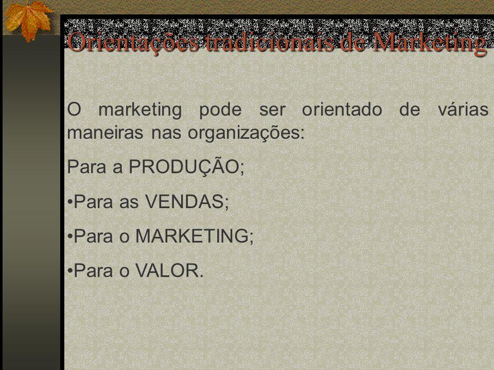 Orientações tradicionais de Marketing Orientações tradicionais de Marketing O marketing pode ser orientado de várias maneiras nas organizações: Para a PRODUÇÃO; Para as VENDAS; Para o MARKETING; Para o VALOR.