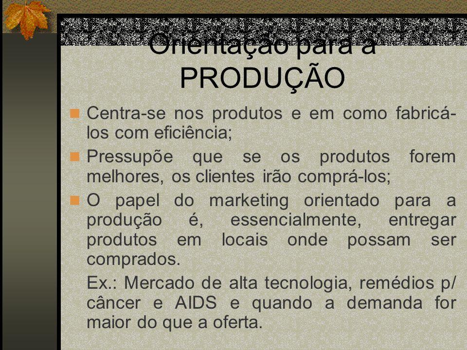 Orientação para a PRODUÇÃO Centra-se nos produtos e em como fabricá- los com eficiência; Pressupõe que se os produtos forem melhores, os clientes irão comprá-los; O papel do marketing orientado para a produção é, essencialmente, entregar produtos em locais onde possam ser comprados.