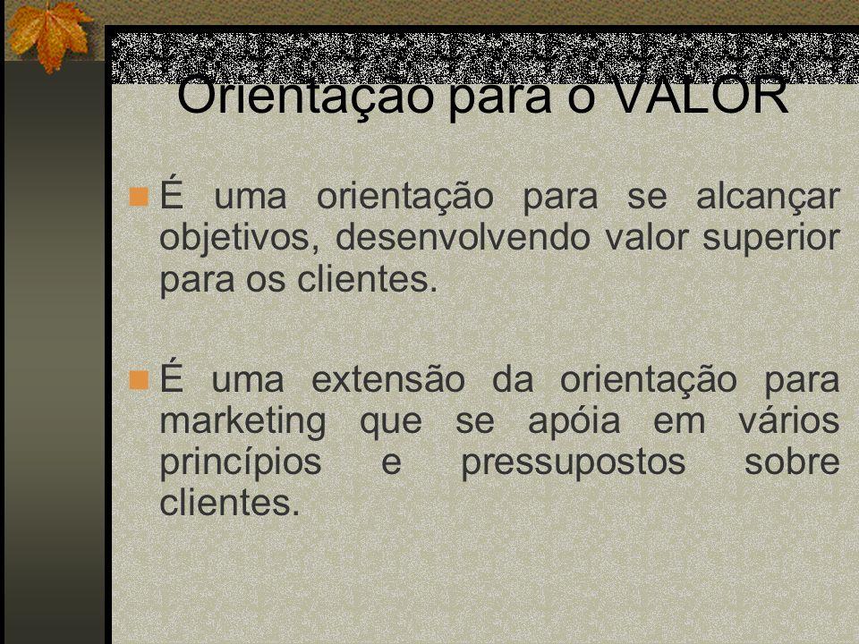 Orientação para o VALOR É uma orientação para se alcançar objetivos, desenvolvendo valor superior para os clientes.