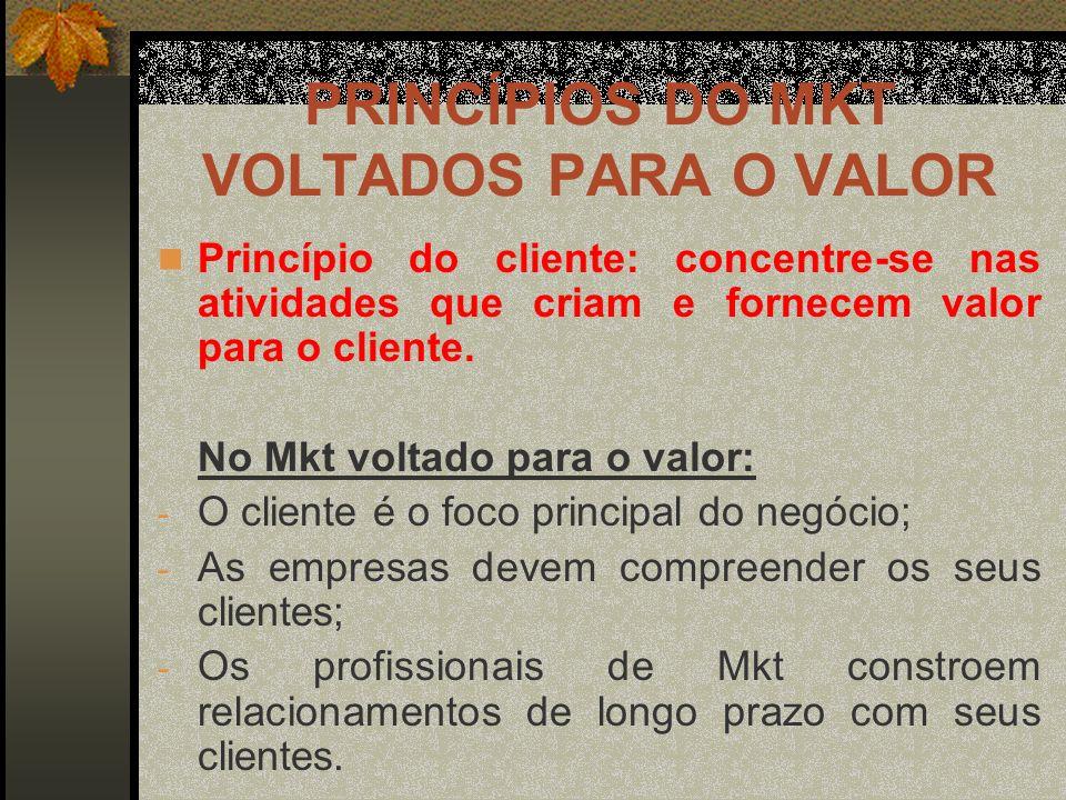 PRINCÍPIOS DO MKT VOLTADOS PARA O VALOR Princípio do cliente: concentre-se nas atividades que criam e fornecem valor para o cliente.