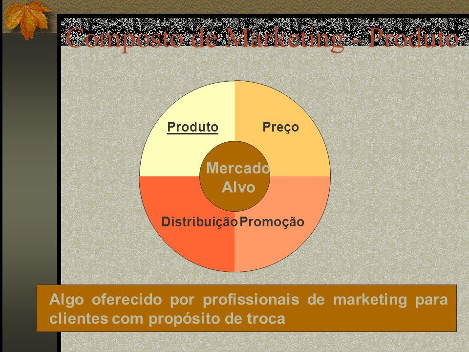 Preço PromoçãoDistribuição Produto Composto de Marketing - Produto Algo oferecido por profissionais de marketing para clientes com propósito de troca Mercado Alvo