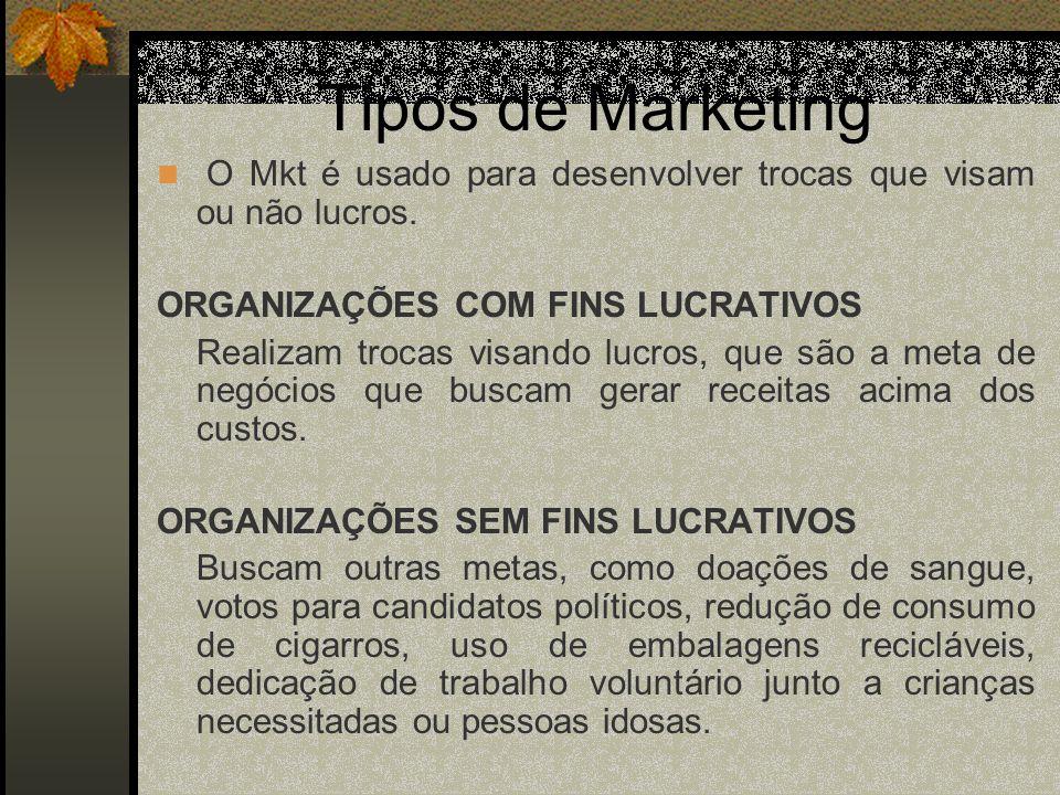 Tipos de Marketing O Mkt é usado para desenvolver trocas que visam ou não lucros.