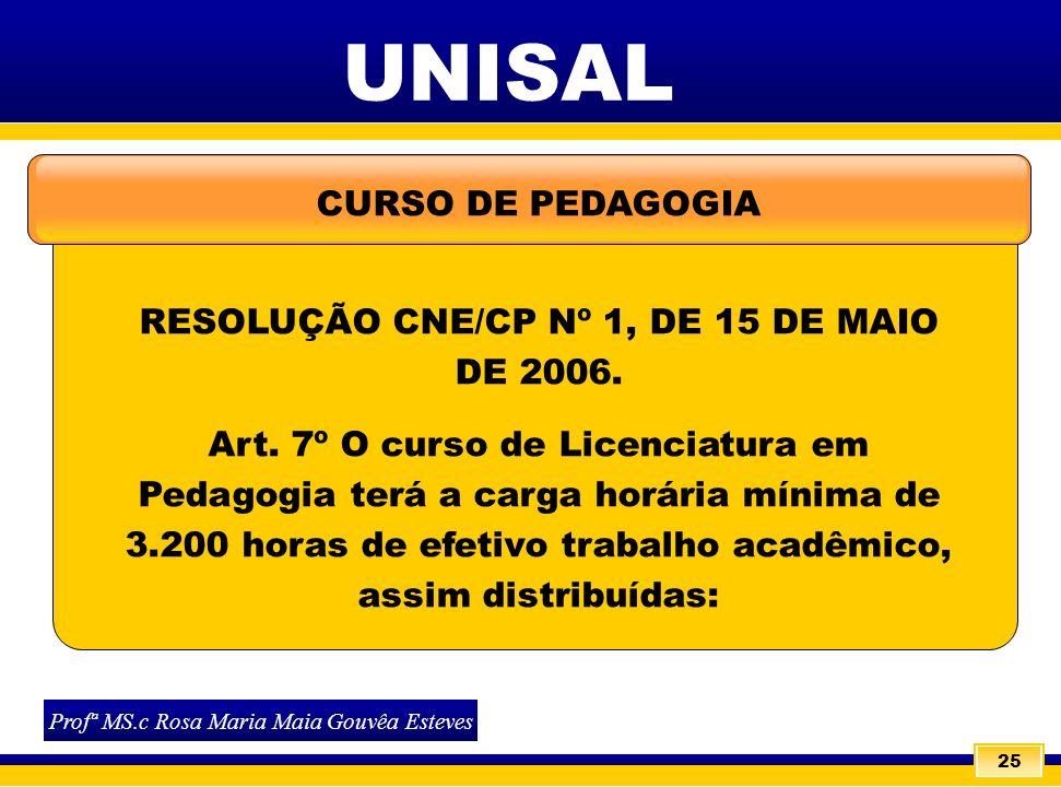 25 UNISAL CURSO DE PEDAGOGIA RESOLUÇÃO CNE/CP Nº 1, DE 15 DE MAIO DE 2006. Art. 7º O curso de Licenciatura em Pedagogia terá a carga horária mínima de
