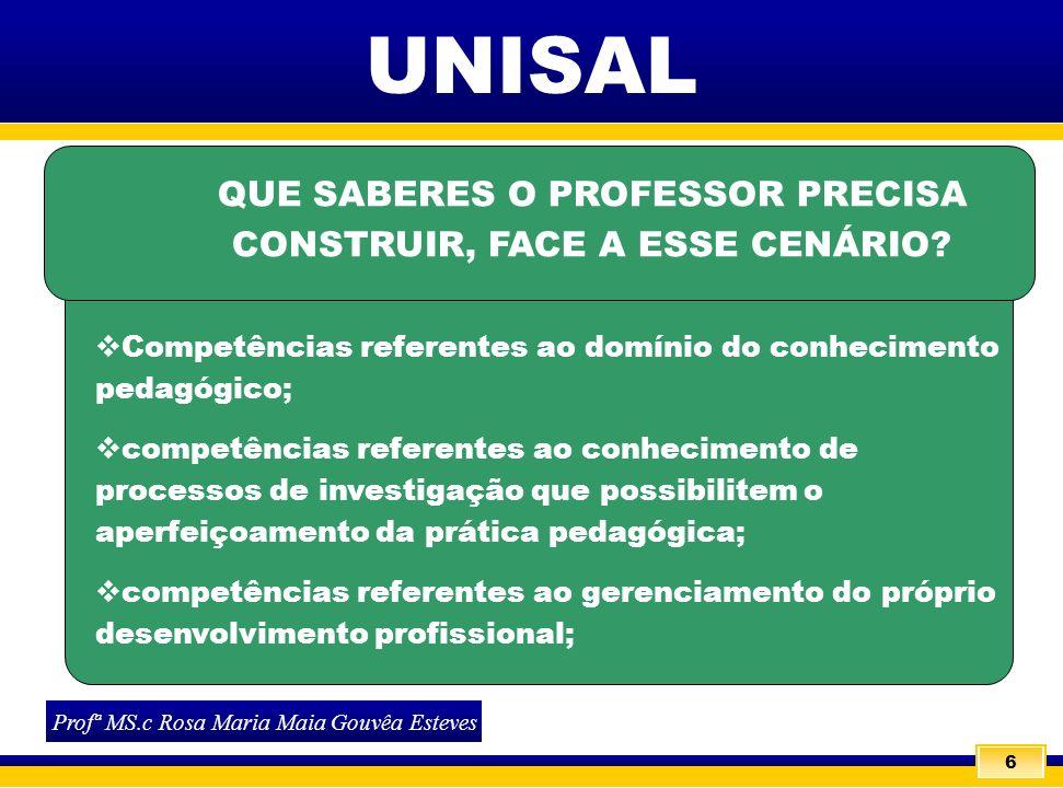 6 UNISAL Profª MS.c Rosa Maria Maia Gouvêa Esteves QUE SABERES O PROFESSOR PRECISA CONSTRUIR, FACE A ESSE CENÁRIO? Competências referentes ao domínio
