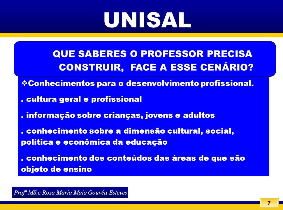 7 UNISAL Profª MS.c Rosa Maria Maia Gouvêa Esteves Conhecimentos para o desenvolvimento profissional.. cultura geral e profissional. informação sobre