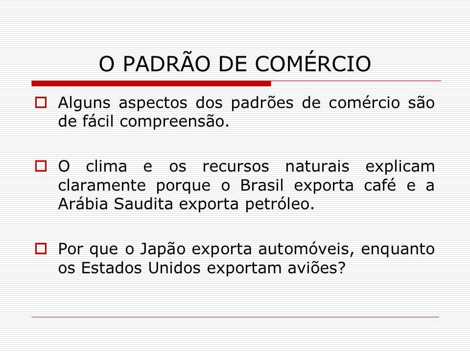 O PADRÃO DE COMÉRCIO Alguns aspectos dos padrões de comércio são de fácil compreensão. O clima e os recursos naturais explicam claramente porque o Bra