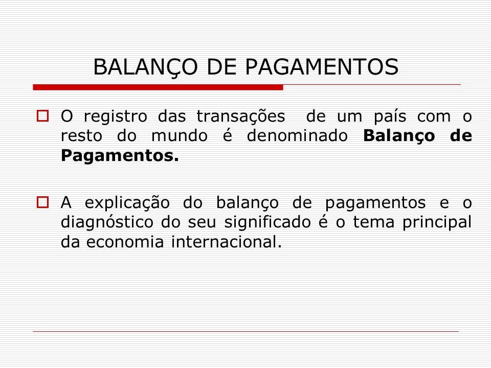 BALANÇO DE PAGAMENTOS O registro das transações de um país com o resto do mundo é denominado Balanço de Pagamentos. A explicação do balanço de pagamen