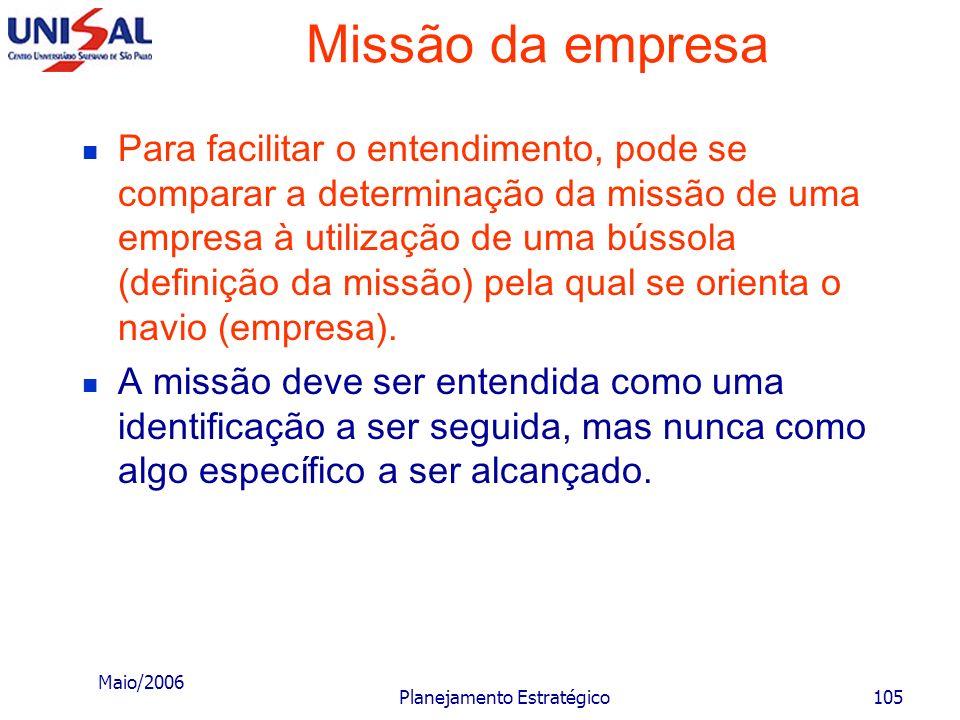 Maio/2006 Planejamento Estratégico104 Missão da empresa Propósitos são compromissos que a empresa se impõe no sentido de cumprir a missão. Representam