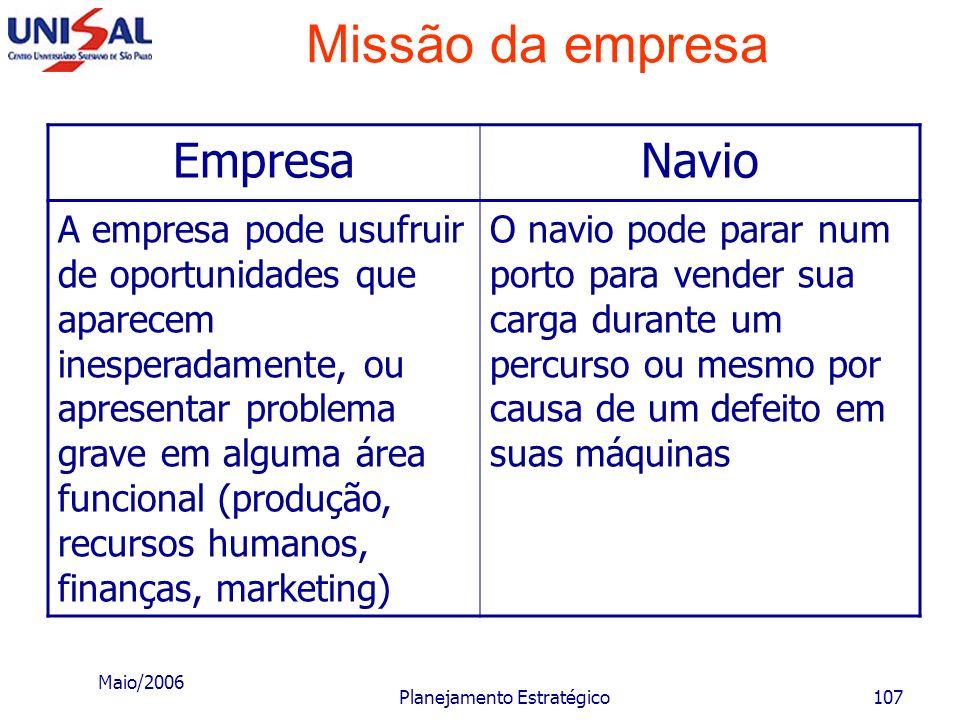 Maio/2006 Planejamento Estratégico106 Missão da empresa EmpresaNavio Definição da missãoBússula Pode precisar desviar seu rumo provocado por ameaças a