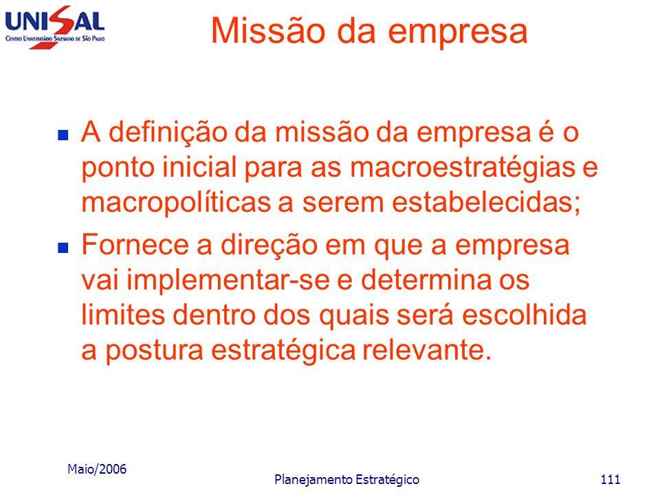 Maio/2006 Planejamento Estratégico110 Missão da empresa Exemplos de como atingir a essência da missão da empresa (Levitt, 1960): empresas de cinema es