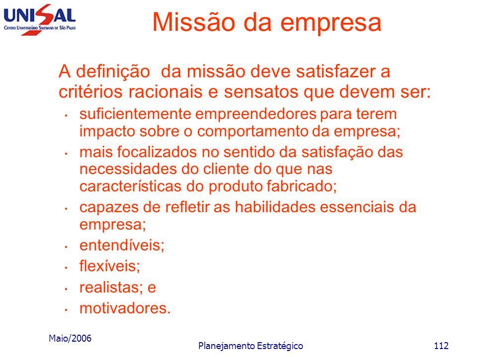 Maio/2006 Planejamento Estratégico111 Missão da empresa A definição da missão da empresa é o ponto inicial para as macroestratégias e macropolíticas a