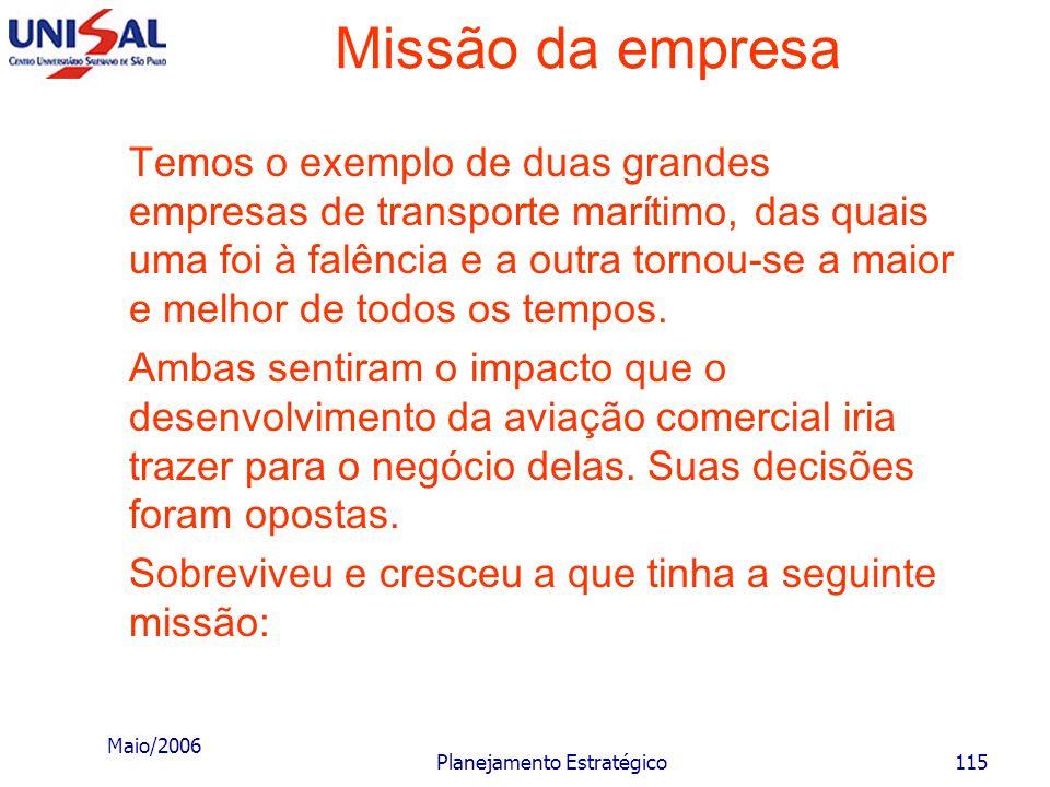 Maio/2006 Planejamento Estratégico114 Missão da empresa A missão da empresa pode ser traduzida em áreas específicas de empenho que correspondem aos se