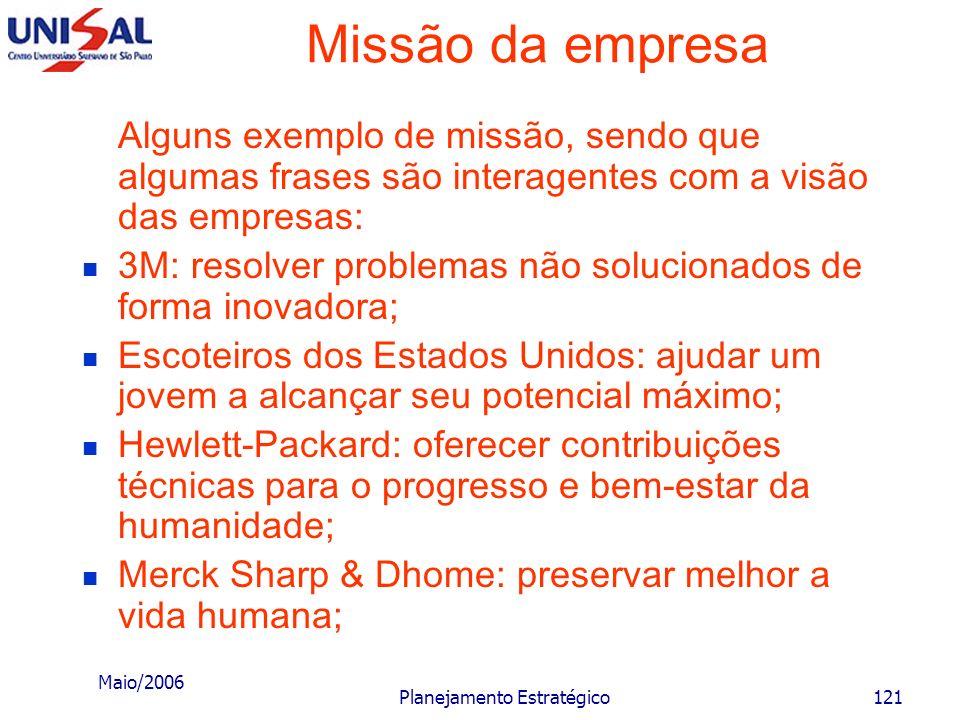 Maio/2006 Planejamento Estratégico120 Missão da empresa Não estabelecer uma frase definitiva para a missão da empresa, pois essa não está isenta de mu