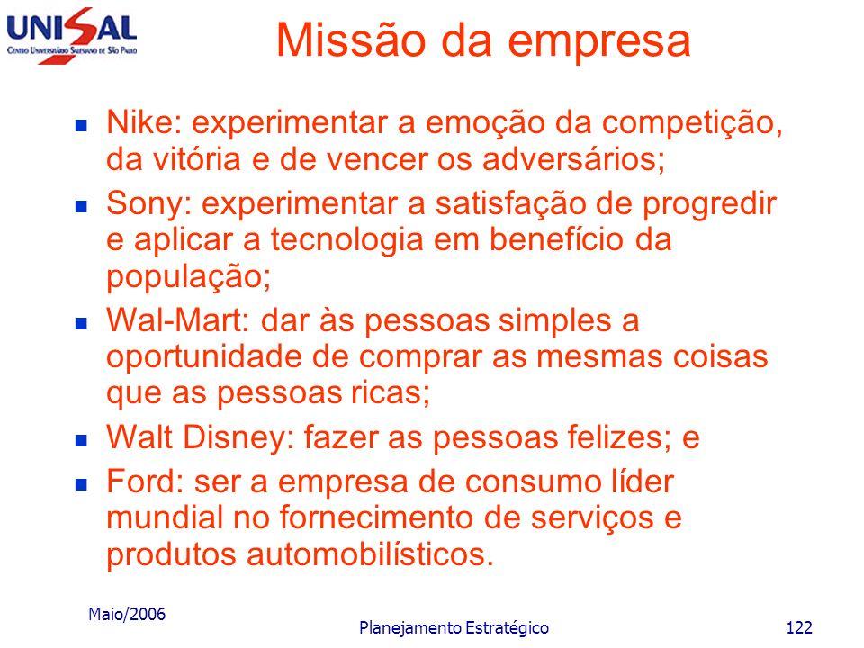 Maio/2006 Planejamento Estratégico121 Missão da empresa Alguns exemplo de missão, sendo que algumas frases são interagentes com a visão das empresas: