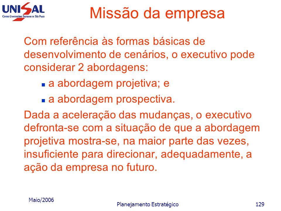 Maio/2006 Planejamento Estratégico128 Missão da empresa A elaboração de cenários pode ter como fundamentação: o pensamento estratégico com a idealizaç