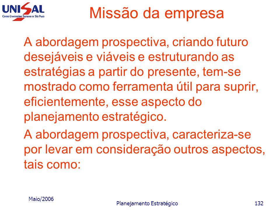 Maio/2006 Planejamento Estratégico131 Missão da empresa Passado Presente Futuro Abordagem projetiva de cenários