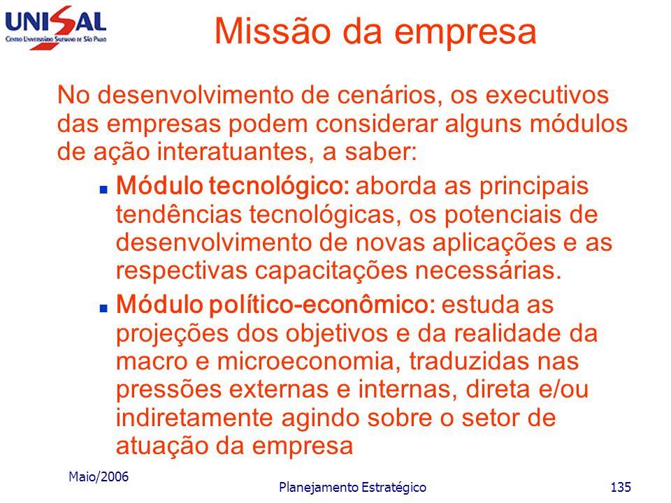 Maio/2006 Planejamento Estratégico134 Missão da empresa Passado Presente Futuro possível Abordagem prospectiva de cenários Futuro possível